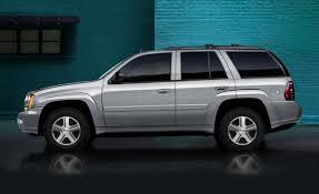 Chevrolet TrailBlazer Reviews - Chevrolet TrailBlazer Price ...