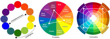 Color Wheel Chart Combinations Color Wheel Chart Images