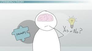 Sternberg Intelligence Robert Sternberg In Psychology Theory Creativity Intelligence