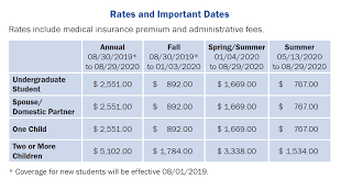 Office Coverage Directory Student Health Insurance