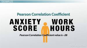 Pearson Correlation Coefficient Formula Example Significance