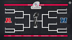 We Used Espns Nfl Playoff Machine To Create The Most