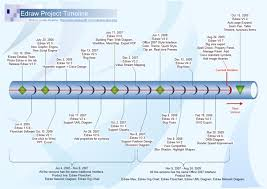 Free Timeline Software For Windows Timeline Software Create Timeline Rapidly With Examples And Templates
