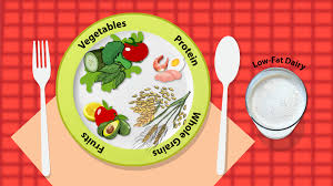Image result for dash diet images