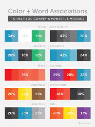 Color & Word Associations to Help You Convey A Powerful Message