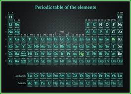 periodic table of elements wallpaper | Periodic Table Wallpaper ...