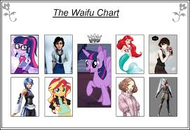 Web Post Your Waifu Charts Media Discussion Mlp Forums