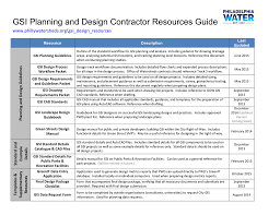 Green Streets Design Manual Gsi Planning And Design Contractor Resources Guide
