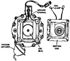 repair guides electronic distributor ignition system electronic click image to see an enlarged view