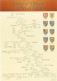 british royals family tree britroyals royal family tree