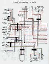 wiring diagram for 1979 harley davidson sportster wiring 1986 harley davidson sportster wiring diagram 1986 auto wiring on wiring diagram for 1979 harley davidson