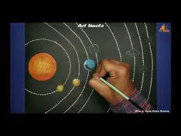 How To Make A Solar System In Black Chart