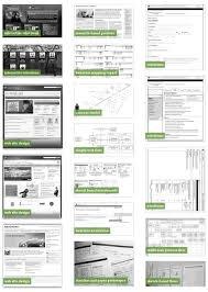 chris avore s portfolio of user experience consulting work portfolio