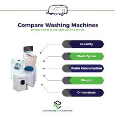 Washing Machine Comparison Chart In Need Of A New Caravan Washing Machine Weve Made It Easy