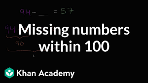 Missing Numbers In Addition And Subtraction Video Khan