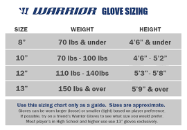 Lacrosse Glove Size Chart Lacrosse Gloves Sizing Images Gloves And Descriptions