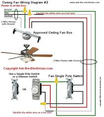 stylish ceiling fan winding diagram reviews outdoor fans reviews fan wiring diagram with capacitor at Pedestal Fan Motor Wiring Diagram