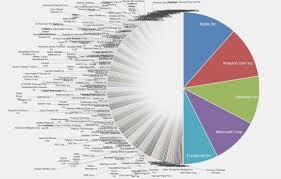 64 Genuine Pir Chart