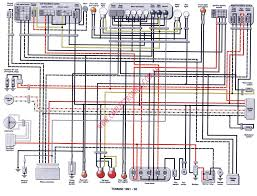 fuse box on 91 gmc fuse wiring diagrams