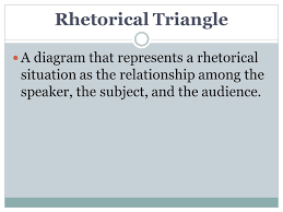 boom word wall rhetorical analysis essay an essay where you  4 rhetorical triangle a diagram that represents a rhetorical situation as the relationship among the speaker the subject and the audience