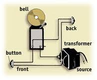 doorbell wiring fire sprinkler water flow bell at 120v Fire Alarm Bell Wiring Diagram