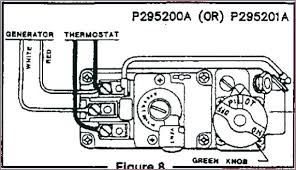 wiring diagram for wall heater wiring diagram rows gas wall heater control wiring wiring diagram expert wiring diagram for williams wall furnace wall furnace