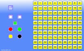Interactive Hundreds Chart Math Classroom Teaching Math