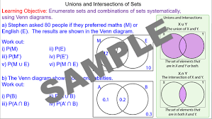 Union And Intersection Of Sets Venn Diagram Union And Intersection Of Sets Mr Mathematics Com