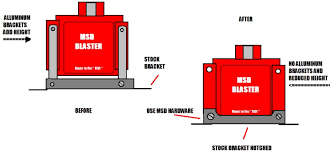how to fit msd 8226 blaster third generation f body message boards how to fit msd 8226 blaster msd0909 jpg