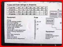 bmw i fuse box diagram image wiring similiar 2000 bmw 528i fuse box keywords on 2000 bmw 323i fuse box diagram