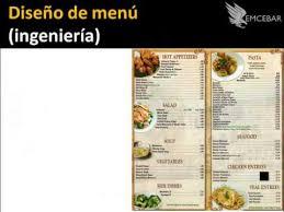Como Hacer El Menu Para Un Restaurante Curso Online Youtube