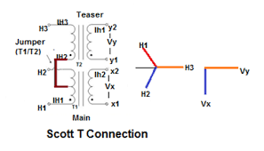 scott t connection of transformer electrical notes articles the schematic of a typical scott t transformer is shown below