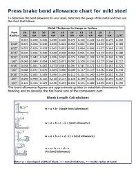 Bend Allowance Chart For Sheet Metal Press Brake Bend Allowance Chart Sheet Metal Brake Press
