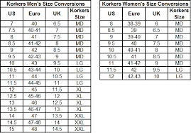 Cleat Cover Size Chart Korkers Transit Heel Ice Traction Cleats One Size The