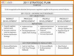 Example Of Strategic Plan For Retail Business Sample Format Examples ...
