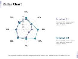 Radar Chart Ppt Powerpoint Presentation Styles Themes