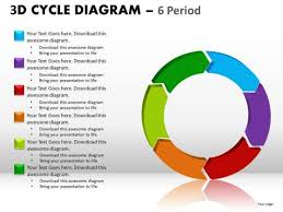 Arrow Ring Chart Powerpoint Ring Charts Powerpoint Templates