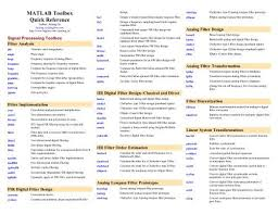 Refference Sheet Matlab Toolbox Quick Reference Cheat Sheet