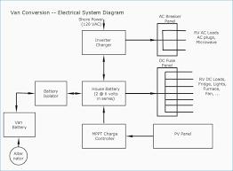 33 inspirational soft starter circuit diagram mommynotesblogs fcma soft starter wiring diagram soft starter circuit diagram unique house wiring diagram gallery