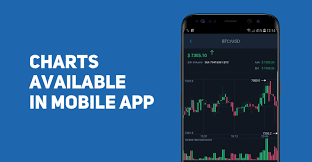 Charts Now Available In The Cex Io Mobile App To Help You