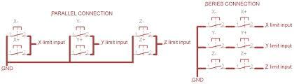 """mach3 limit switch tutorial pokeys poblogâ""""¢ mach3 limit switch 4"""