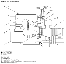 gmc 2 2 engine schematics gmc acadia engine diagram gmc wiring diagrams