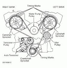 2003 galant engine diagram timing belt wiring diagrams value furthermore mitsubishi timing belt diagram likewise 2000 mitsubishi 2003 galant engine diagram timing belt