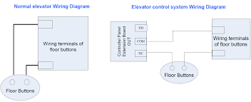 acp access control acp ec elevator controller elevator wiring diagram