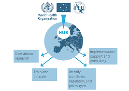 EU mHealth Innovation & Knowledge Hub