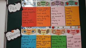 Pax Vision Chart Image Result For Pax Vision Feel More Do More Classroom
