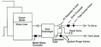 steam boiler wiring diagram wiring diagram and schematic design steam table wiring diagram boiler