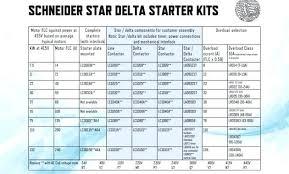Square D Heater Chart Steellighttv Co