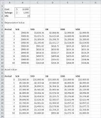 Depreciation Schedule Excel Printable Year Calendar