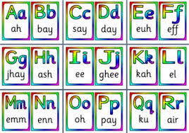 Recommended ipa fonts available on various platforms French Alphabets Pronunciation Audio Free Download